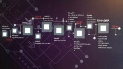 Kirin 960 – Huawei announces its new high end processor